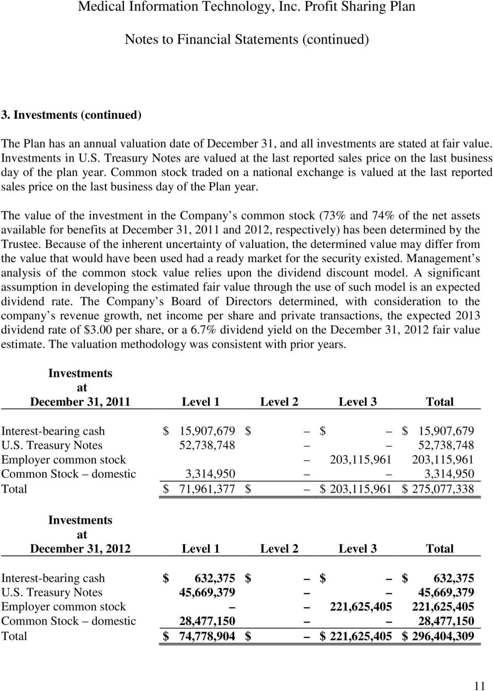 The value of the investment in the Company s common stock (73% and 74% of the net assets available for benefits at December 31, 2011 and 2012, respectively) has been determined by the Trustee.