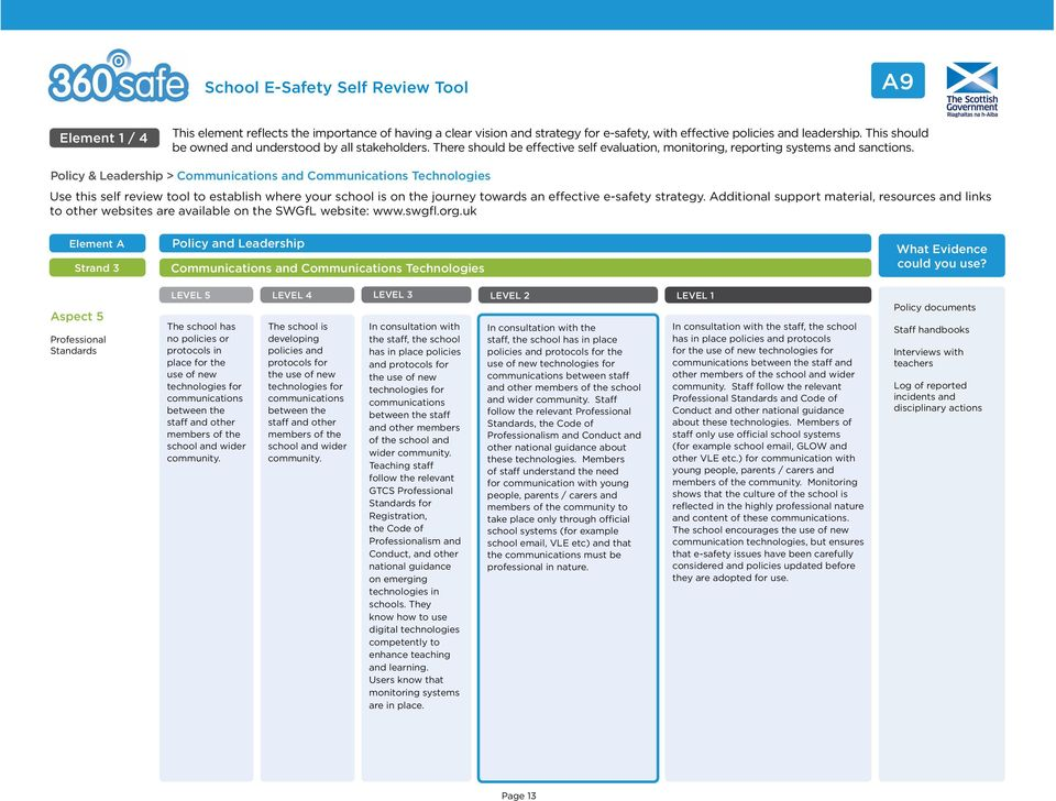 Policy & Leadership > Communications and Communications Technologies Use this self review tool to establish where your school is on the journey towards an effective e-safety strategy.