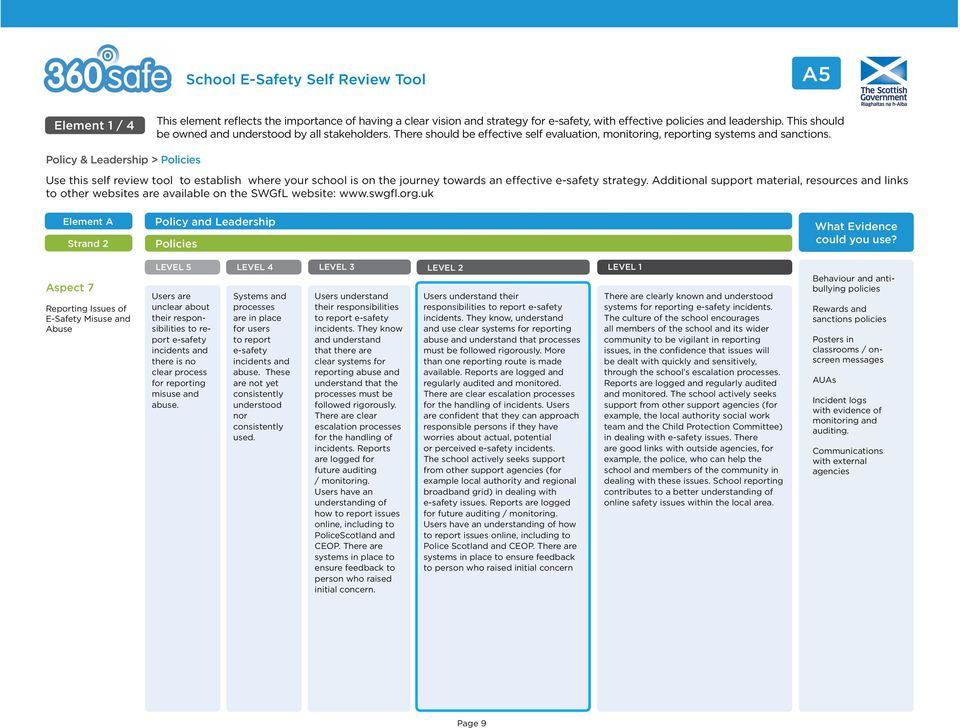 Policy & Leadership > Policies Use this self review tool to establish where your school is on the journey towards an effective e-safety strategy.