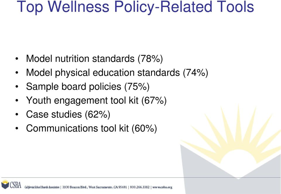 (74%) Sample board policies (75%) Youth engagement