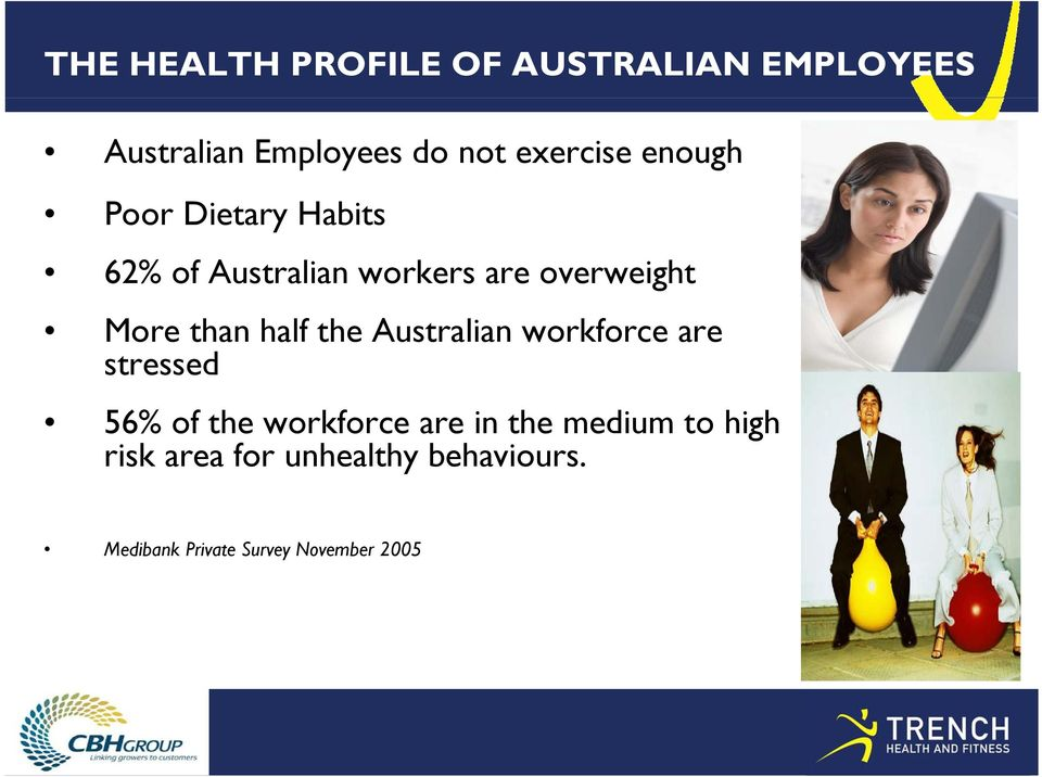 stressed 56% of the workforce are in the medium to high risk area for unhealthy behaviours.