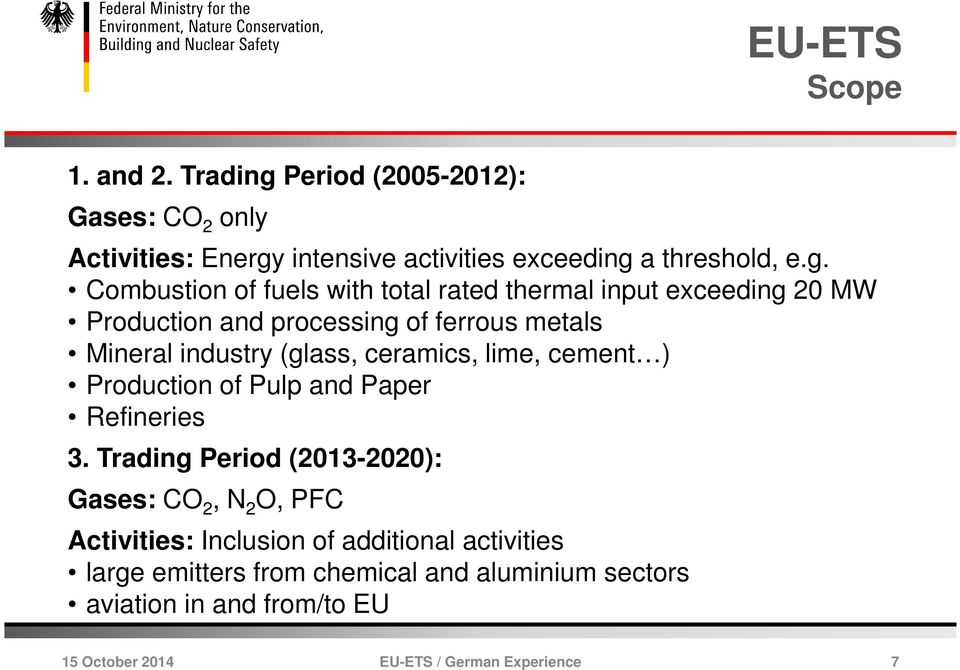 Period (2005-2012): Gases: CO 2 only Activities: Energy