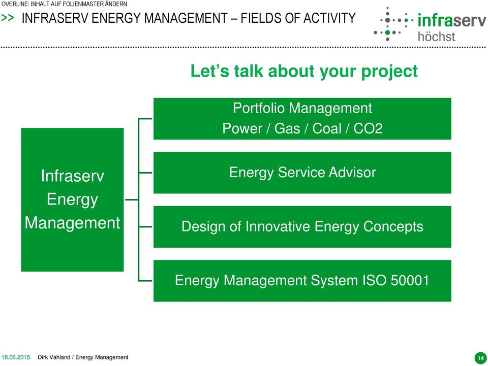 Management Energy Service Advisor Design of Innovative Energy Concepts
