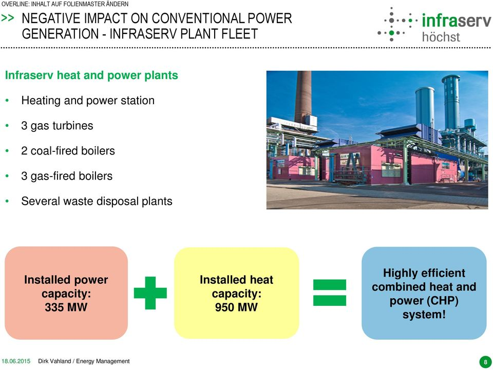Several waste disposal plants Installed power capacity: 335 MW Installed heat capacity: 950 MW
