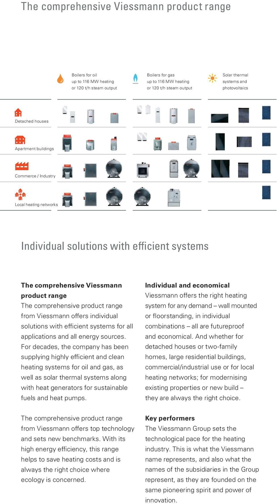 product range from Viessmann offers individual solutions with efficient systems for all applications and all energy sources.
