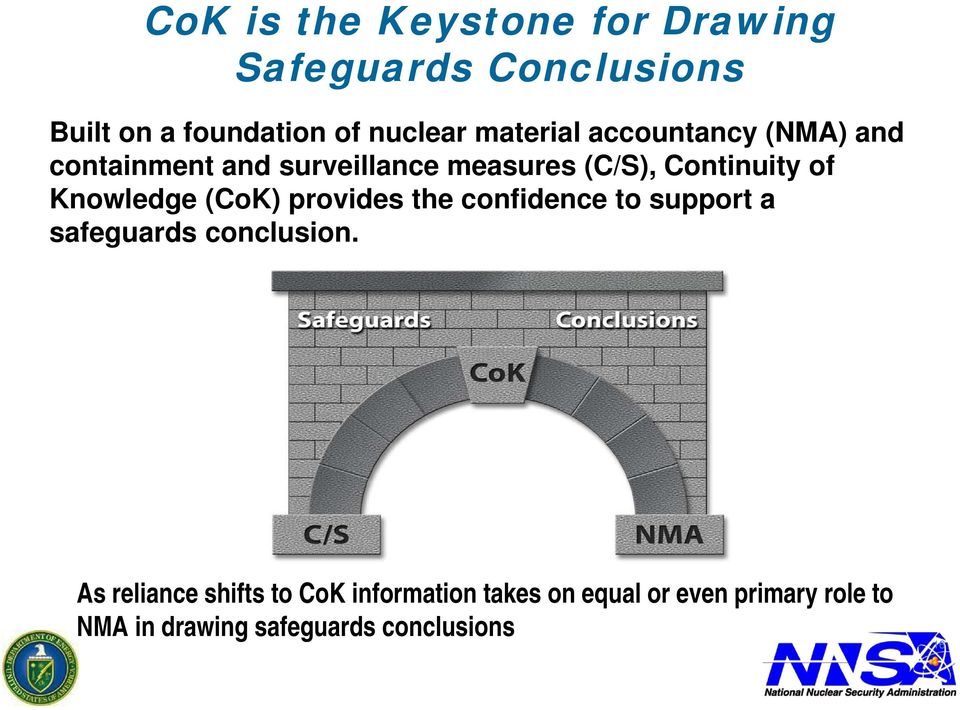 Knowledge (CoK) provides the confidence to support a safeguards conclusion.