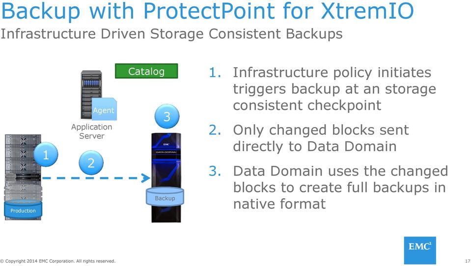Infrastructure policy initiates triggers backup at an storage consistent checkpoint 2.