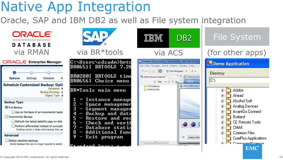 integration File System via RMAN