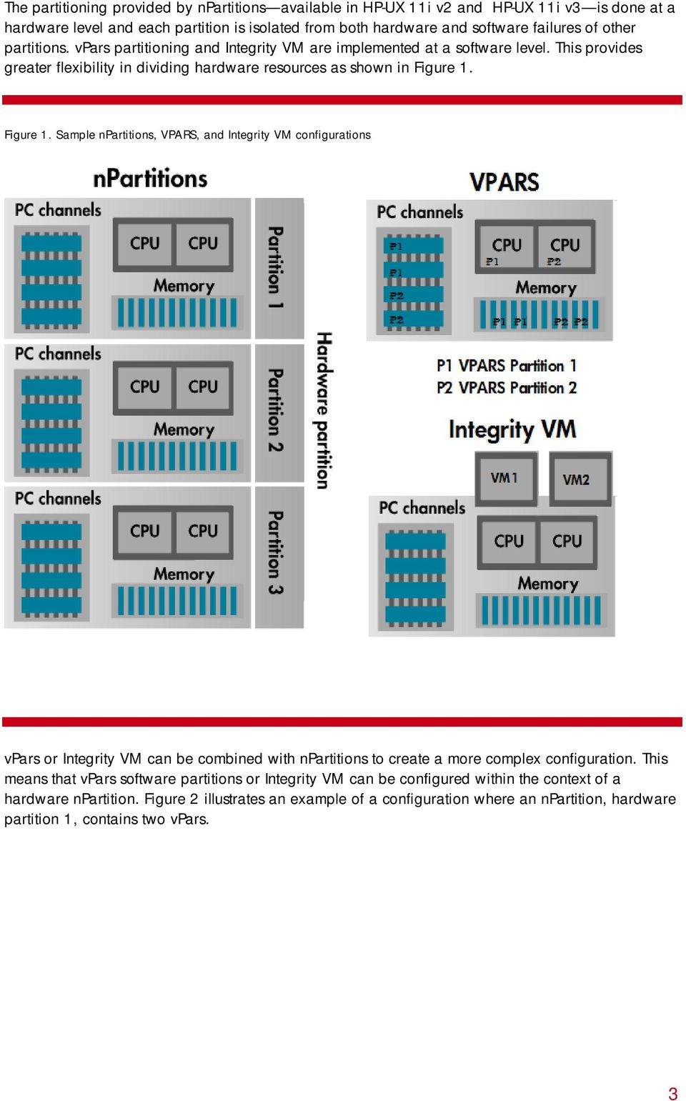 Figure 1. Sample npartitions, VPARS, and Integrity VM configurations vpars or Integrity VM can be combined with npartitions to create a more complex configuration.