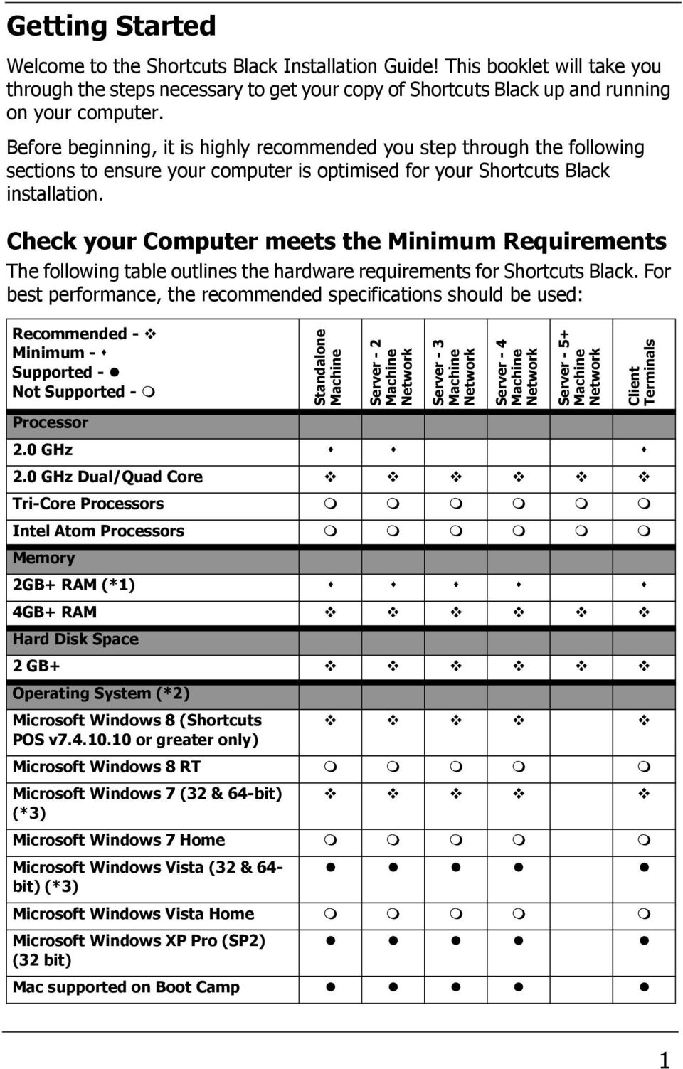 Check your Computer meets the Minimum Requirements The following table outlines the hardware requirements for Shortcuts Black.