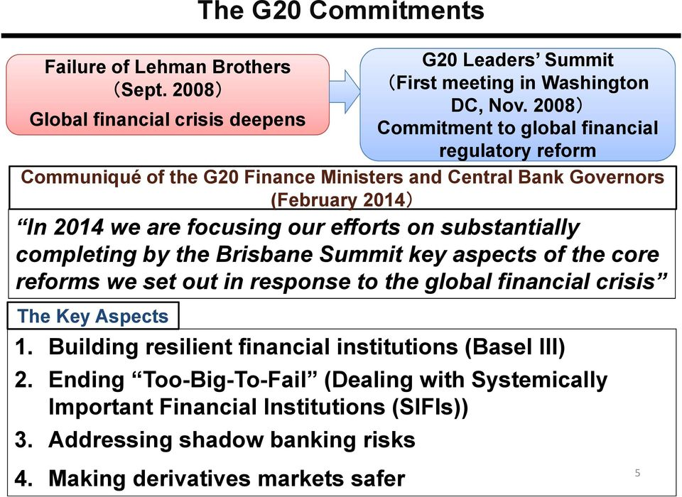 In 2014 we are focusing our efforts on substantially completing by the Brisbane Summit key aspects of the core reforms we set out in response to the global financial crisis