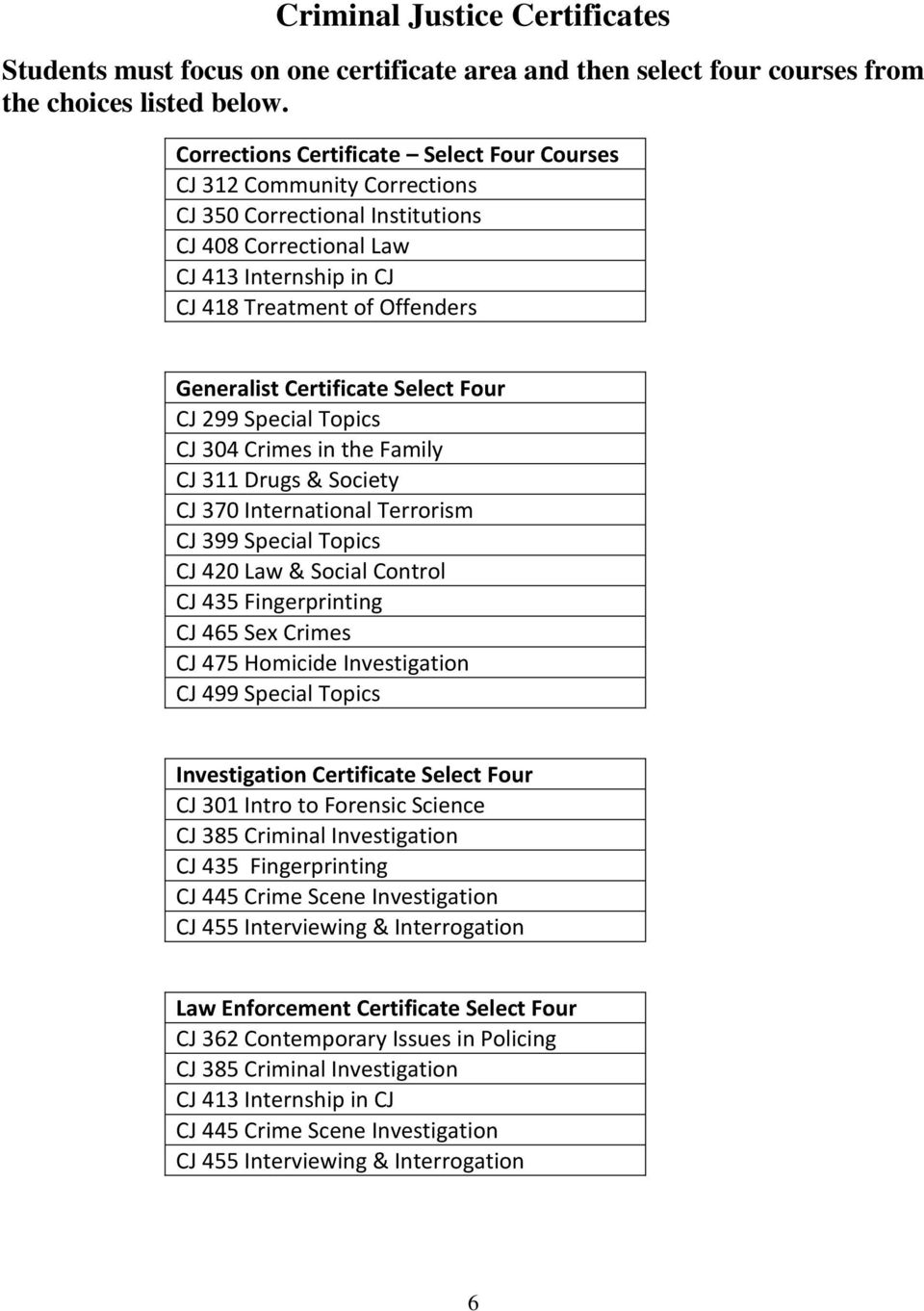 Certificate Select Four CJ 299 Special Topics CJ 304 Crimes in the Family CJ 311 Drugs & Society CJ 370 International Terrorism CJ 399 Special Topics CJ 420 Law & Social Control CJ 435 Fingerprinting