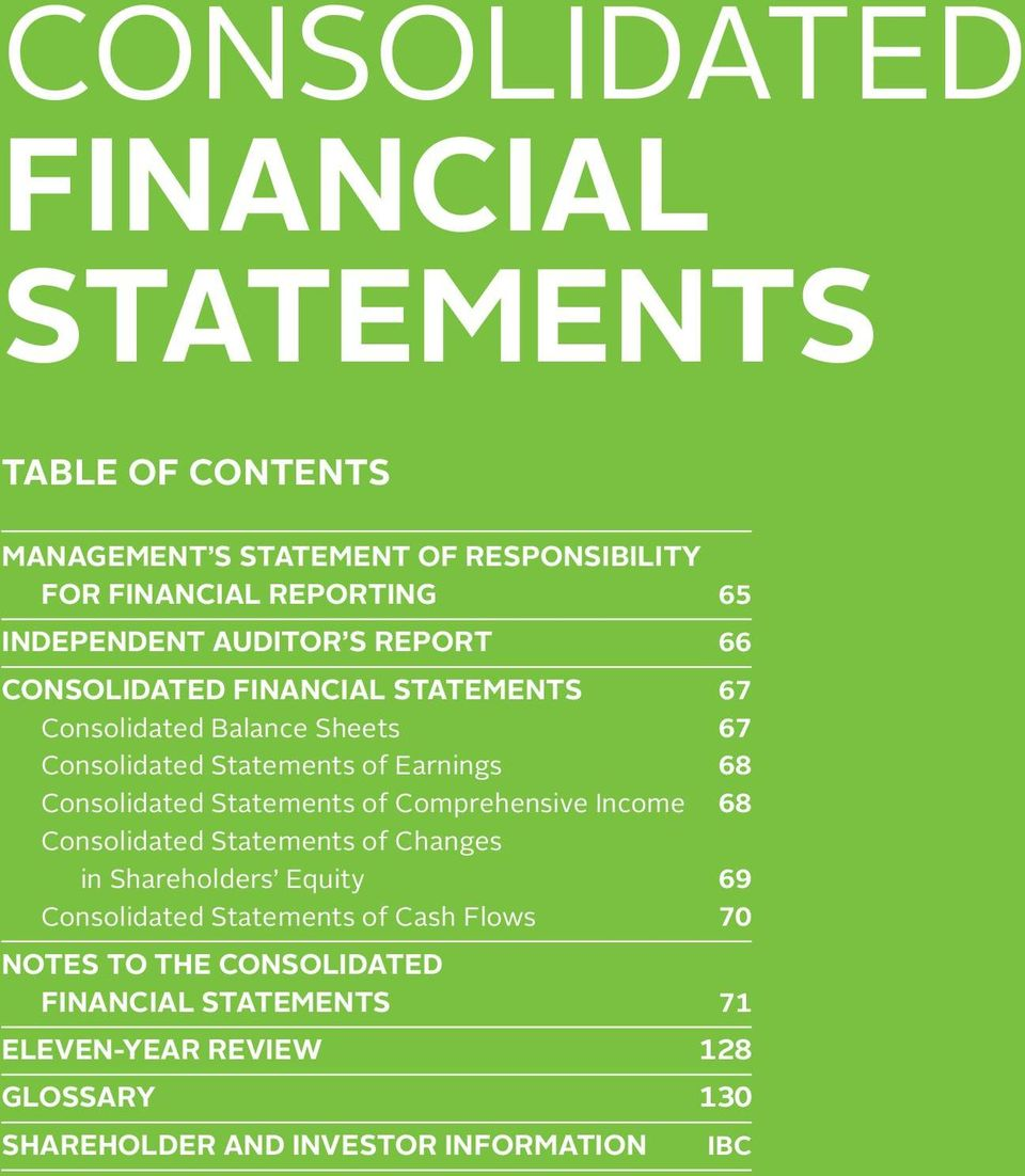 Statements of Comprehensive Income 68 Consolidated Statements of Changes in Shareholders Equity 69 Consolidated Statements of Cash Flows 70