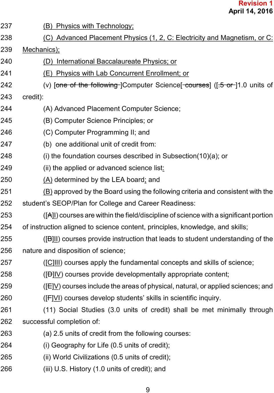 0 units of 243 credit): 244 (A) Advanced Placement Computer Science; 245 (B) Computer Science Principles; or 246 (C) Computer Programming II; and 247 (b) one additional unit of credit from: 248 (i)