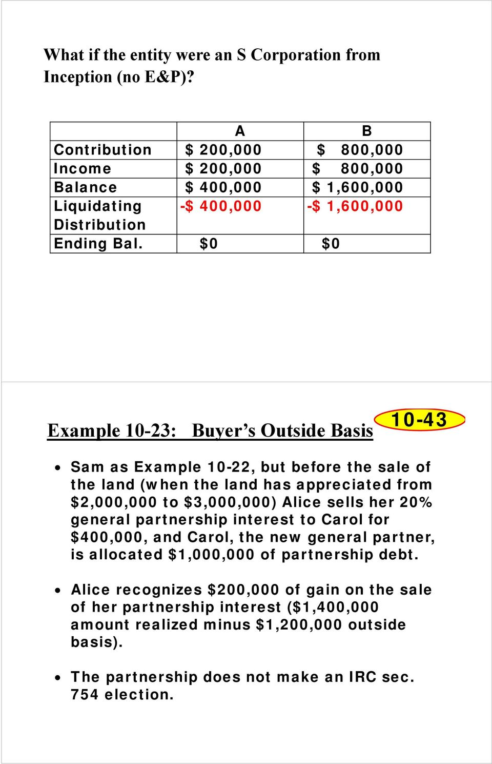 $0 $0 Example 10-23: Buyer s Outside Basis 10-43 Sam as Example 10-22, but before the sale of the land (when the land has appreciated from $2,000,000 to $3,000,000) Alice sells her