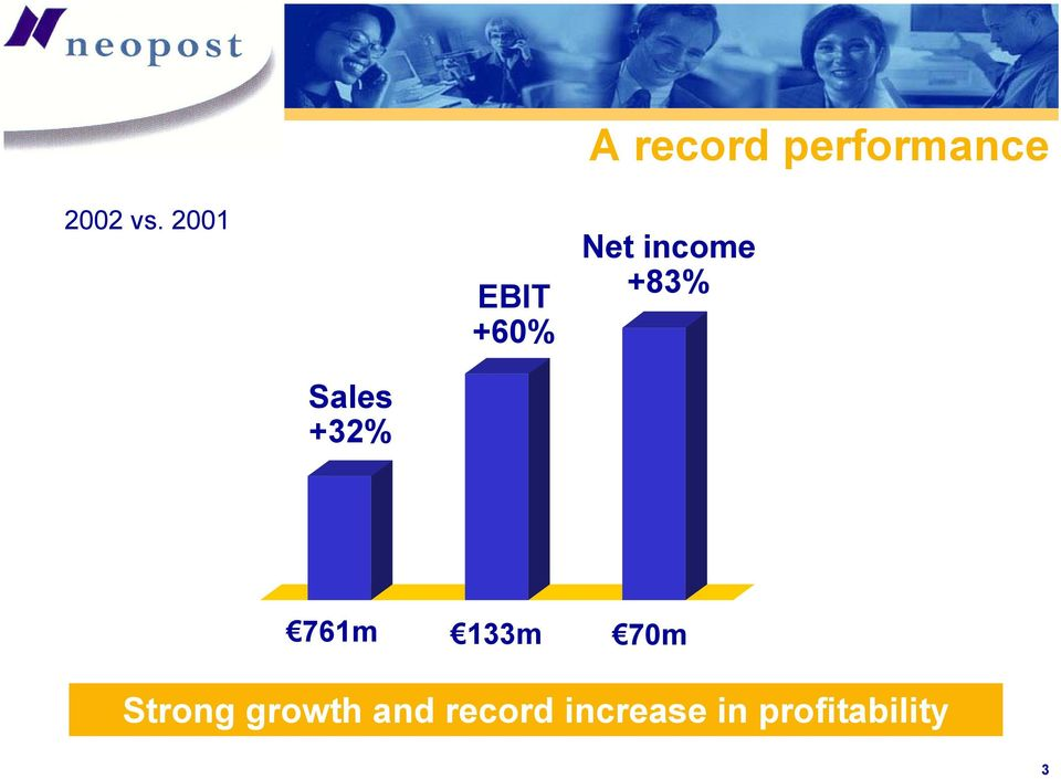 performance Net income +83% Sales