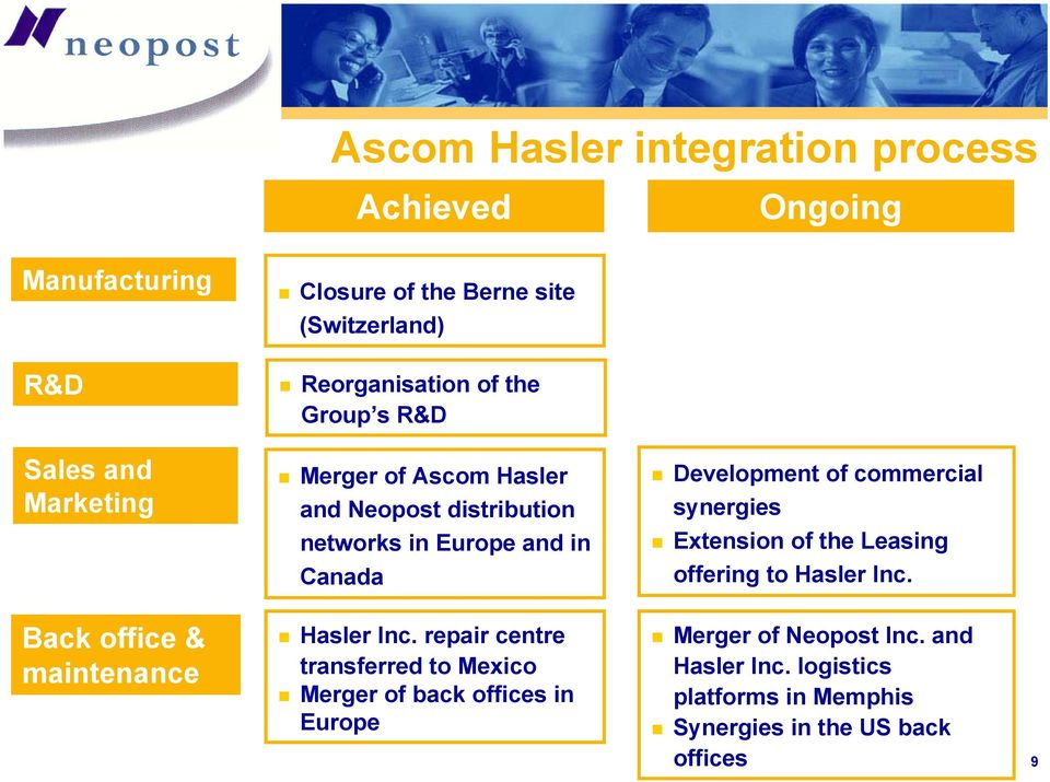 and in Extension of the Leasing Canada offering to Hasler Inc. Back office & maintenance Hasler Inc.