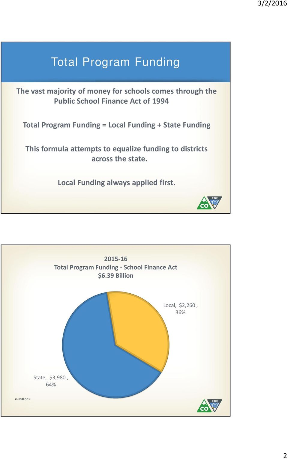 to equalize funding to districts across the state. Local Funding always applied first.