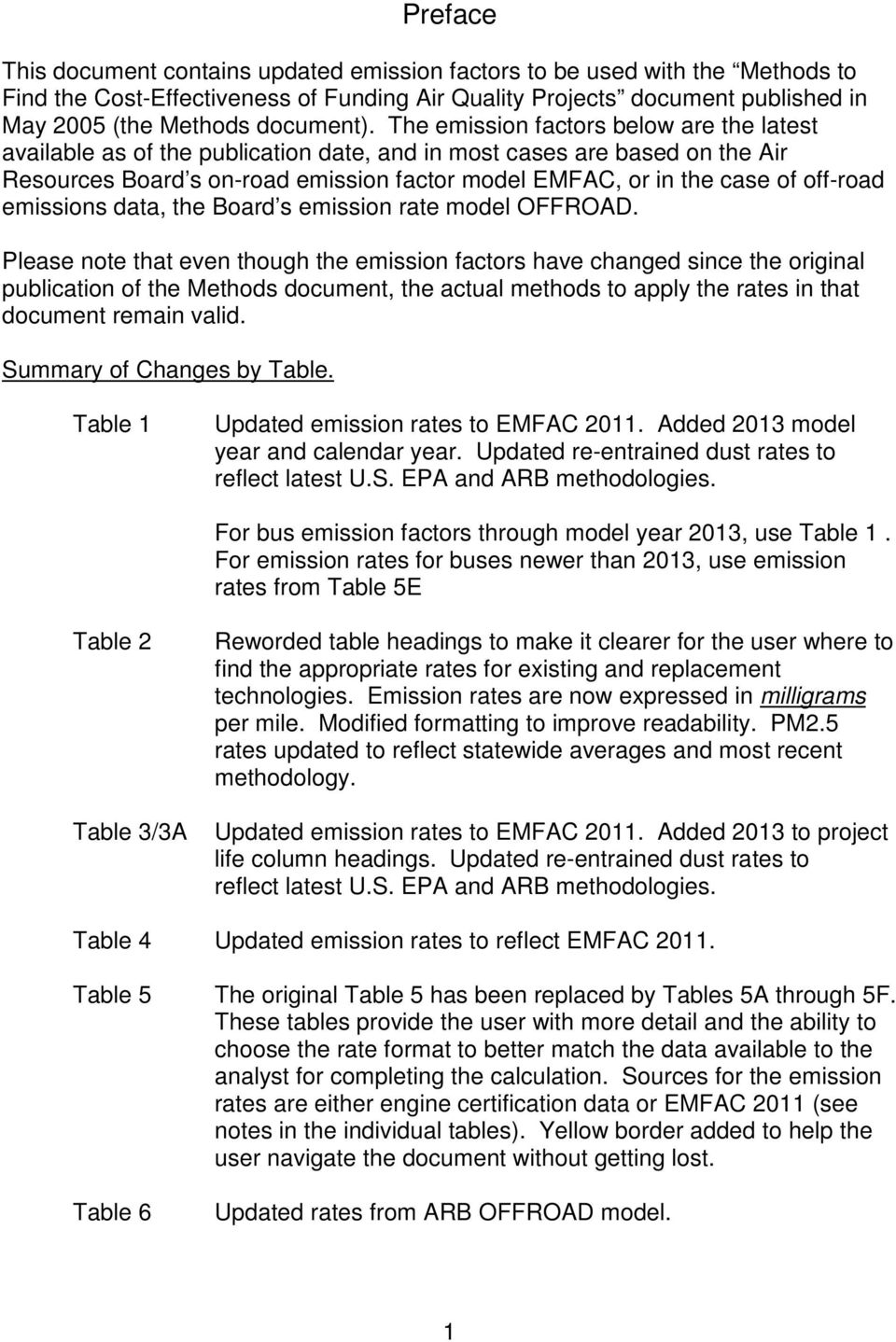 The emission factors below are the latest available as of the publication date, and in most cases are based on the Air Resources Board s on-road emission factor model EMFAC, or in the case of