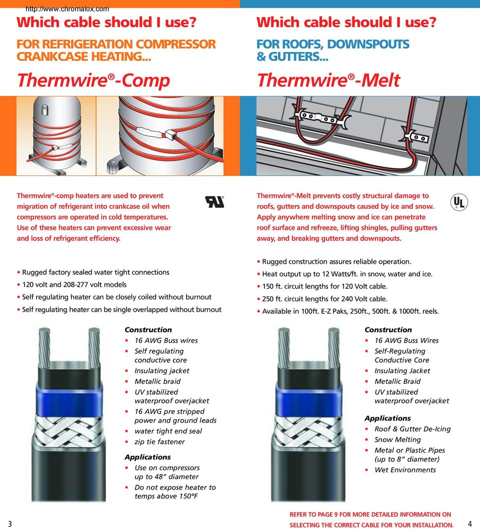 Use of these heaters can prevent excessive wear and loss of refrigerant efficiency. Thermwire -Melt prevents costly structural damage to roofs, gutters and downspouts caused by ice and snow.