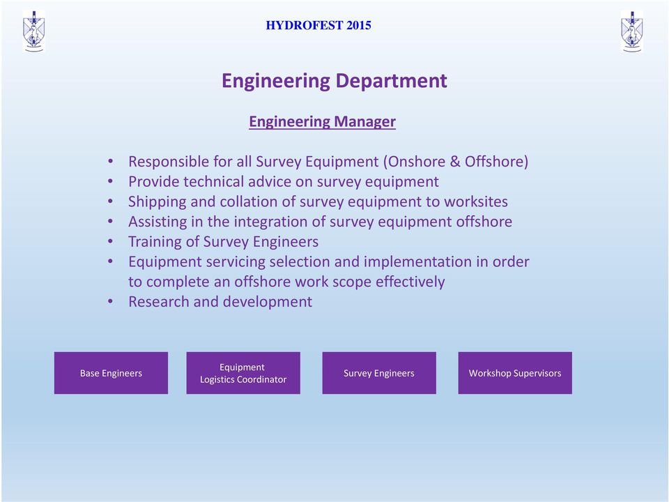 offshore Training of Survey Engineers Equipment servicing selection and implementation in order to complete an offshore work