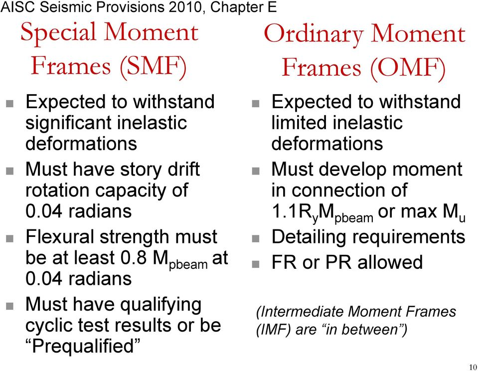 04 radians Must have qualifying cyclic test results or be Prequalified Ordinary Moment Frames (OMF) Expected to withstand limited