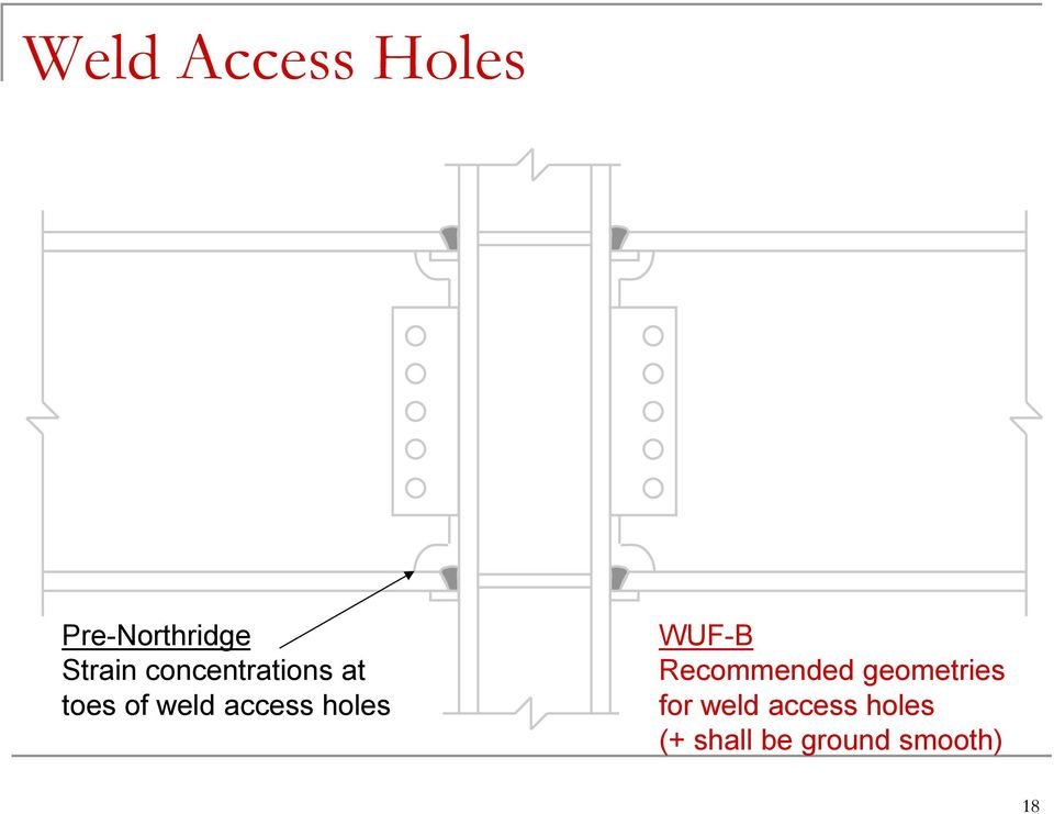 holes WUF-B Recommended geometries for