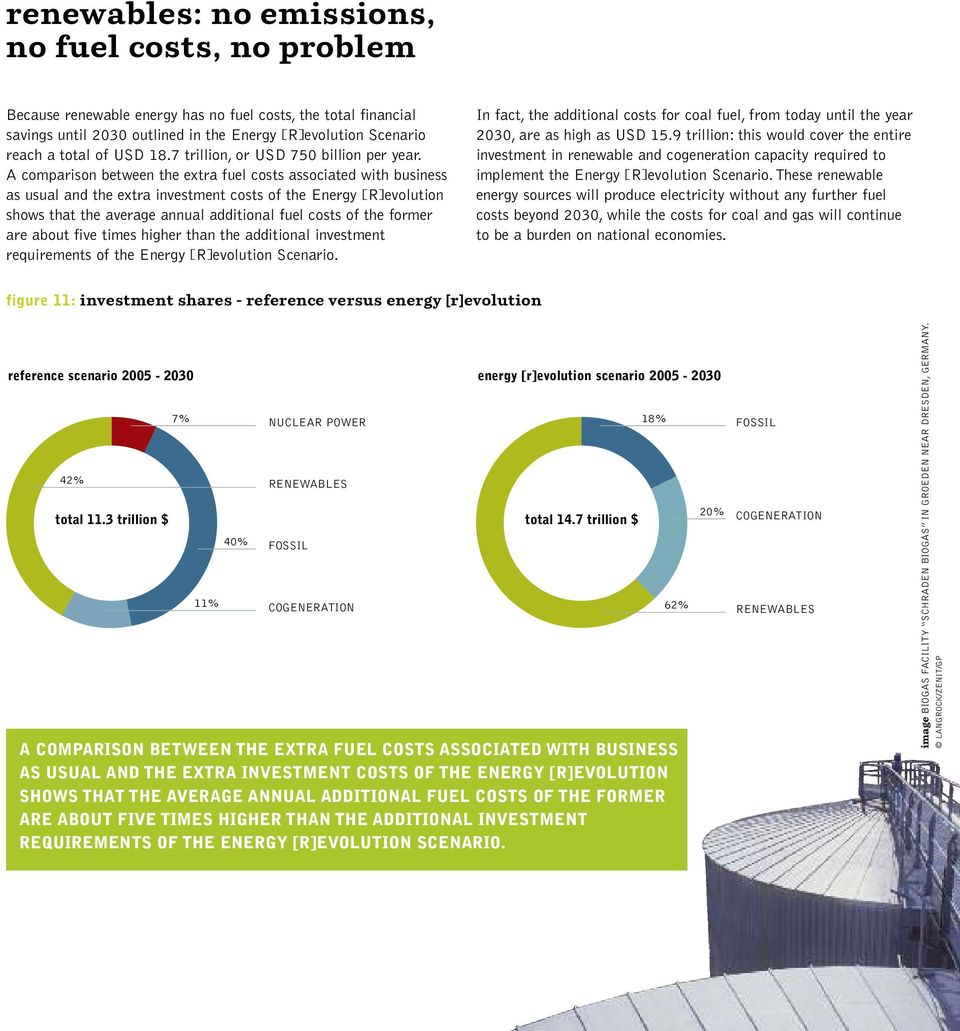 A comparison between the extra fuel costs associated with business as usual and the extra investment costs of the Energy [R]evolution shows that the average annual additional fuel costs of the former
