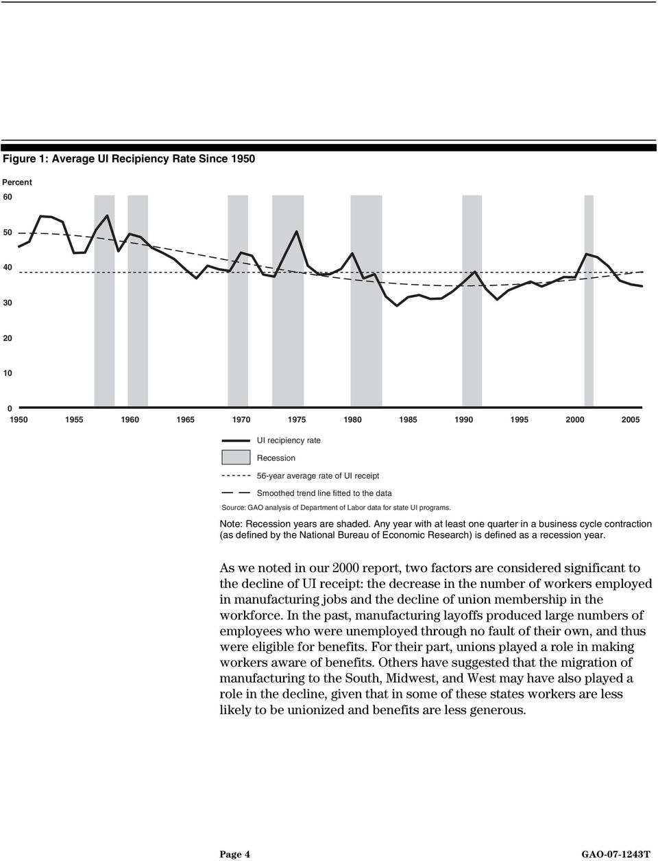 Any year with at least one quarter in a business cycle contraction (as defined by the National Bureau of Economic Research) is defined as a recession year.