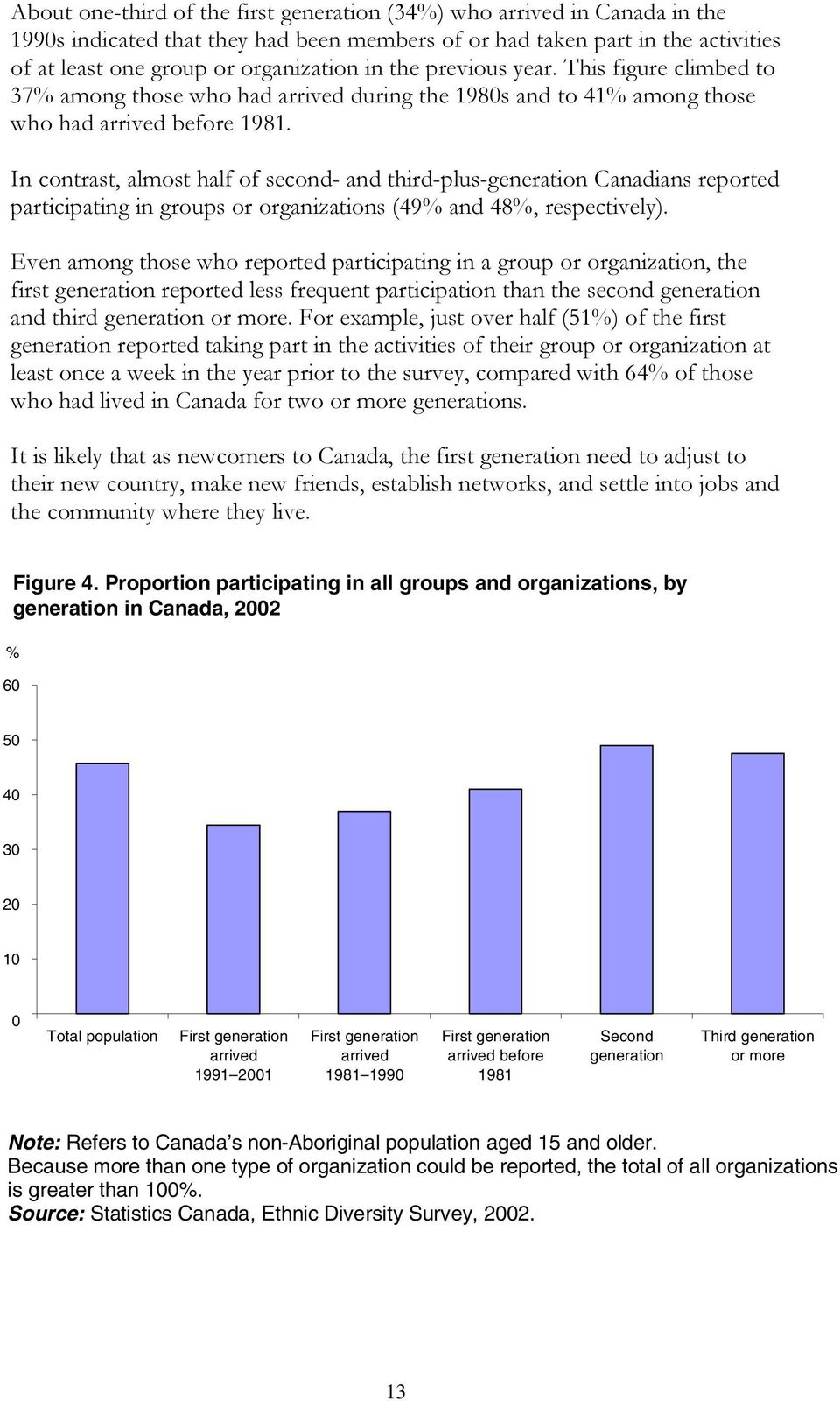 In contrast, almost half of second- and third-plus-generation Canadians reported participating in groups or organizations (49% and 48%, respectively).