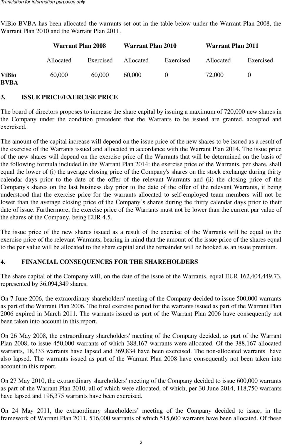 ISSUE PRICE/EXERCISE PRICE The board of directors proposes to increase the share capital by issuing a maximum of 720,000 new shares in the Company under the condition precedent that the Warrants to