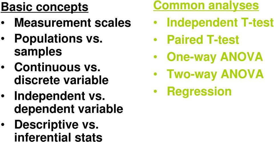 dependent variable Descriptive vs.