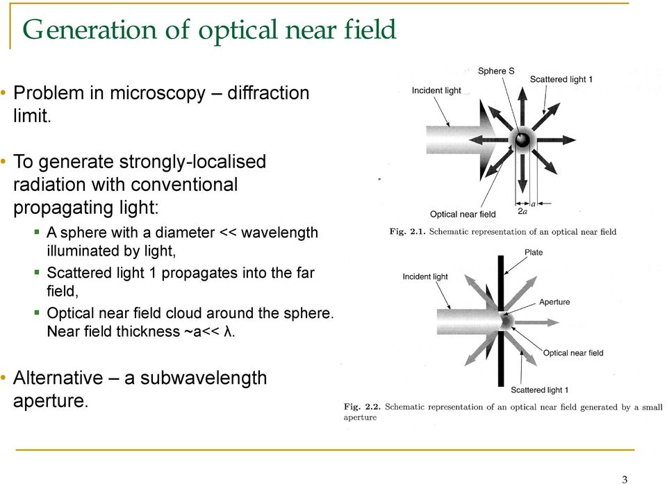 diameter << wavelength illuminated by light, Scattered light 1 propagates into the far field,