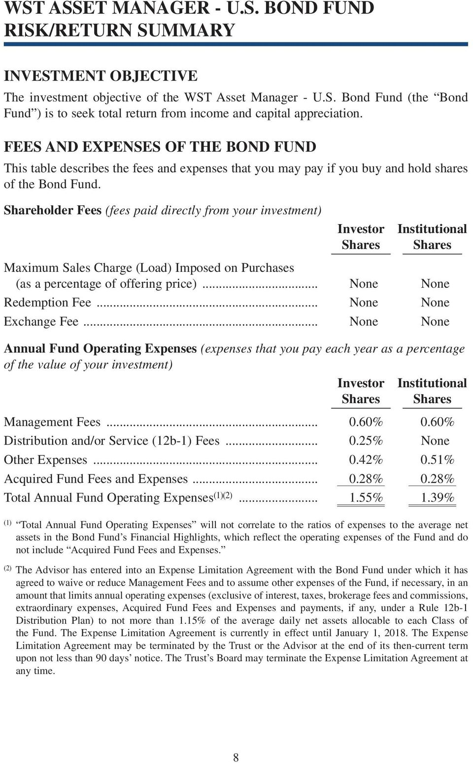 Shareholder Fees (fees paid directly from your investment) Investor Shares Institutional Shares Maximum Sales Charge (Load) Imposed on Purchases (as a percentage of offering price).