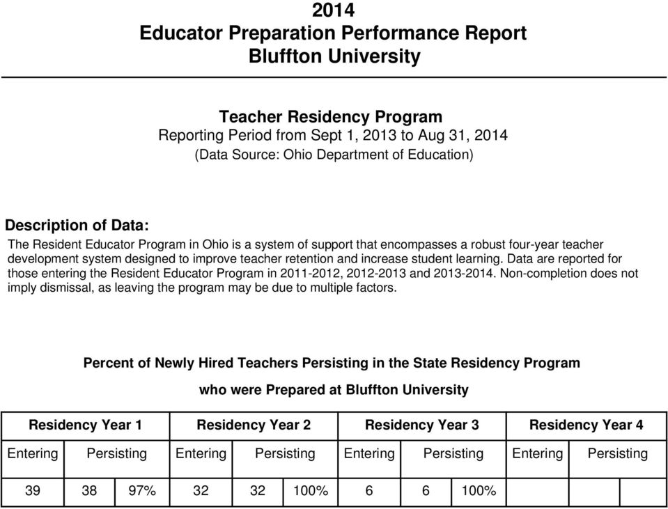 Data are reported for those entering the Resident Educator Program in 2011-2012, 2012-2013 and 2013-2014.