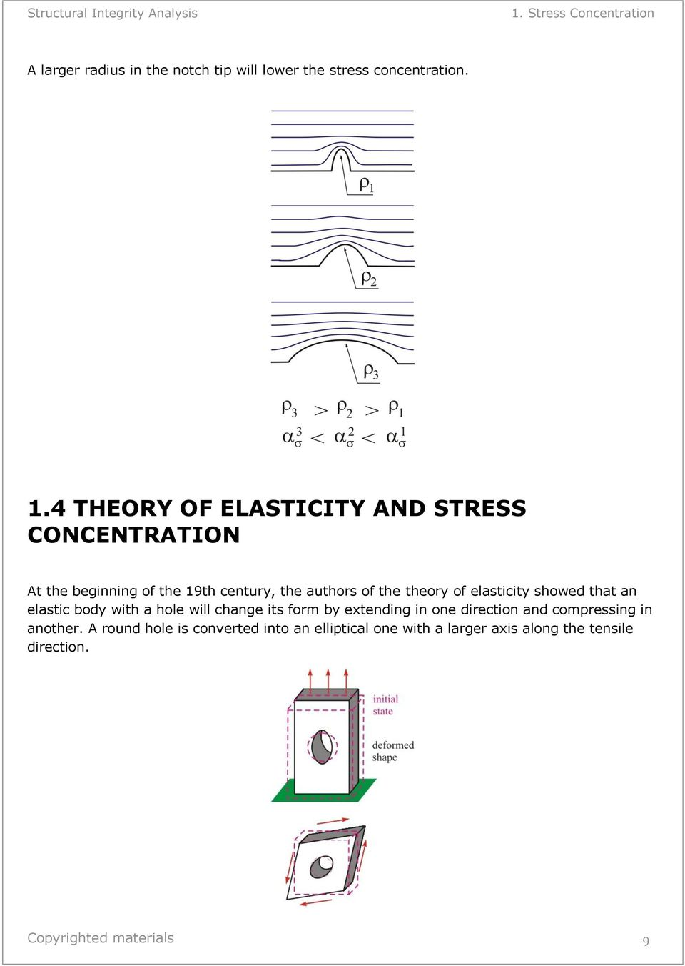 theory of elasticity showed that an elastic body with a hole will change its form by extending in one