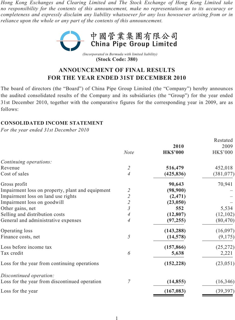 (Incorporated in Bermuda with limited liability) (Stock Code: 380) ANNOUNCEMENT OF FINAL RESULTS FOR THE YEAR ENDED 31ST DECEMBER 2010 The board of directors (the Board ) of China Pipe Group Limited
