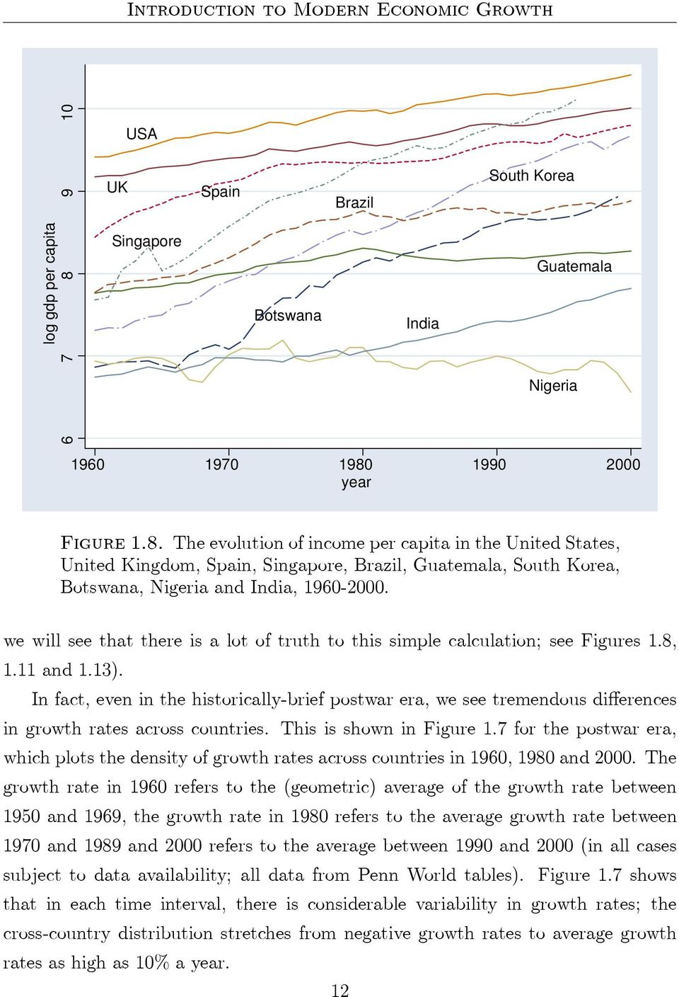 In fact, even in the historically-brief postwar era, we see tremendous differences in growth rates across countries. This is shown in Figure 1.