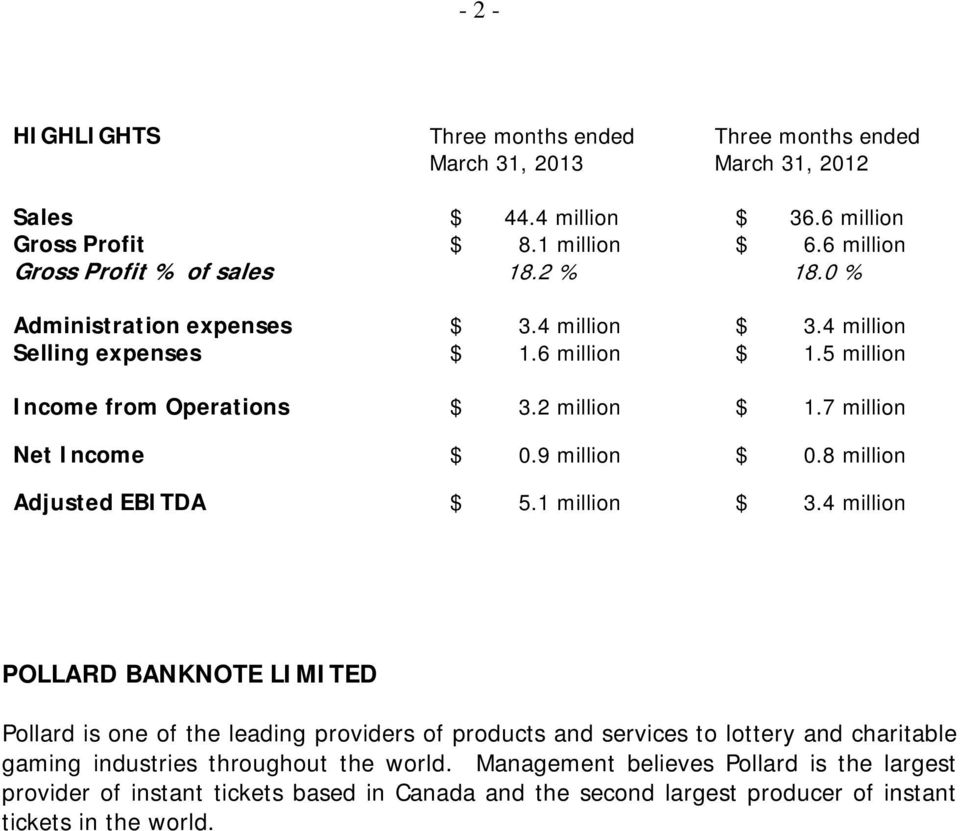 2 million $ 1.7 million Net Income $ 0.9 million $ 0.8 million Adjusted EBITDA $ 5.1 million $ 3.