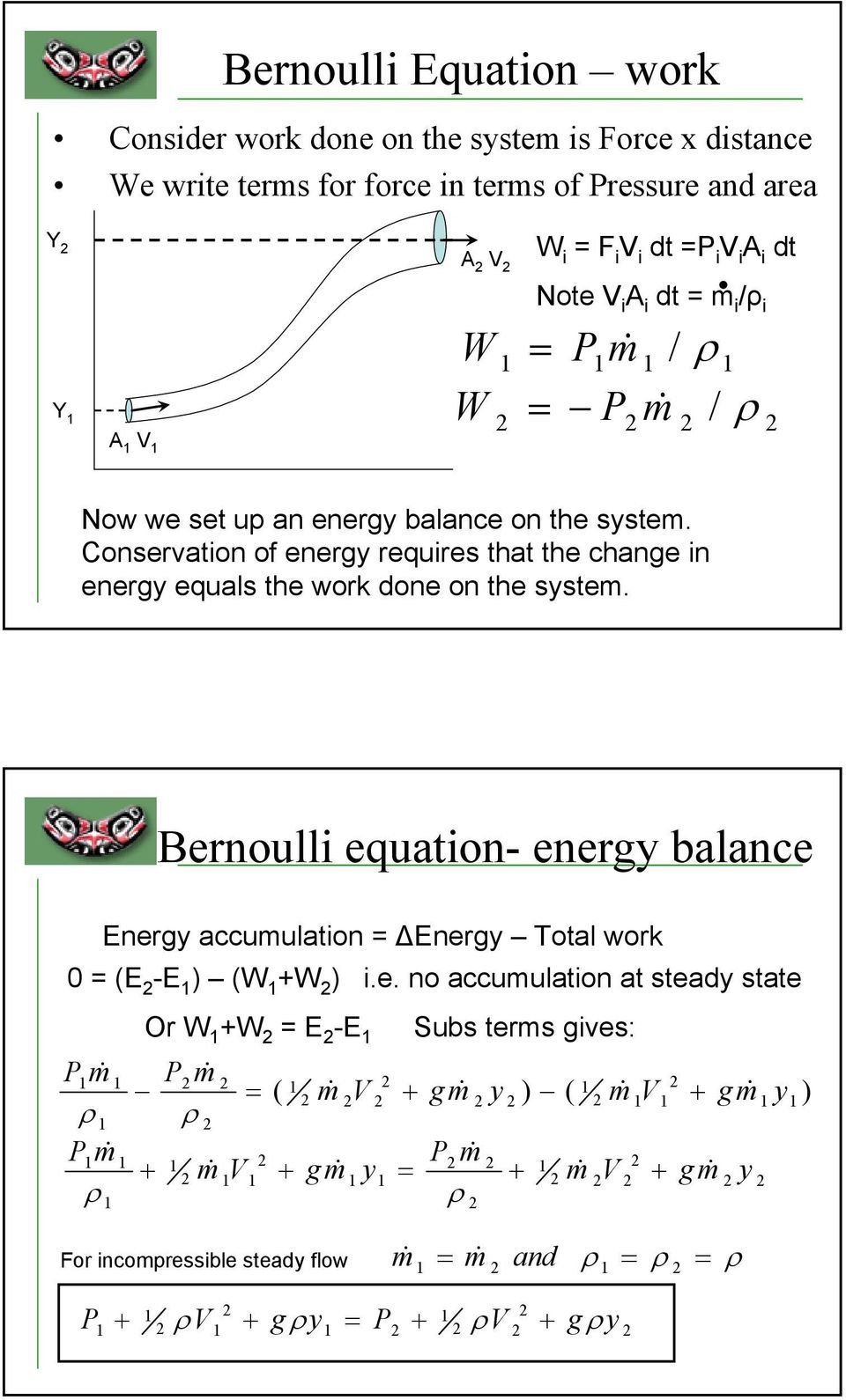 Conservation of energy requires that the change in energy equals the work done on the system.
