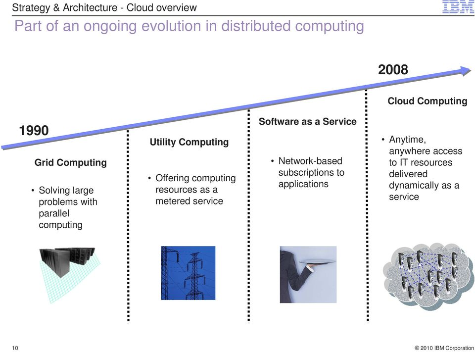 computing resources as a metered service Software as a Service Network-based