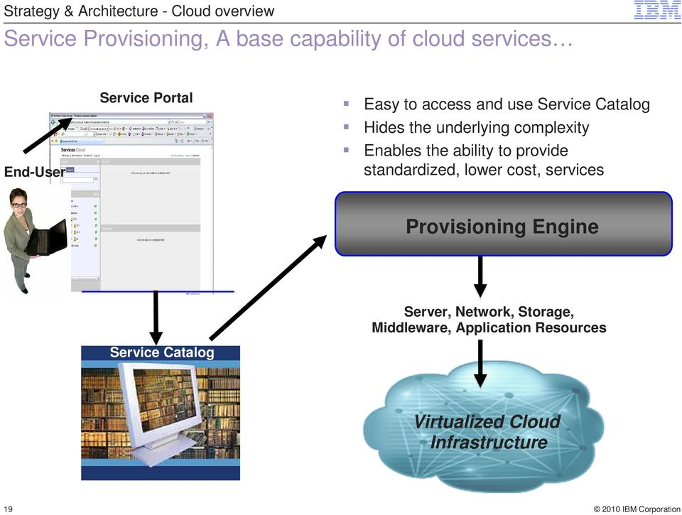 to provide standardized, lower cost, services Provisioning Engine Service Catalog