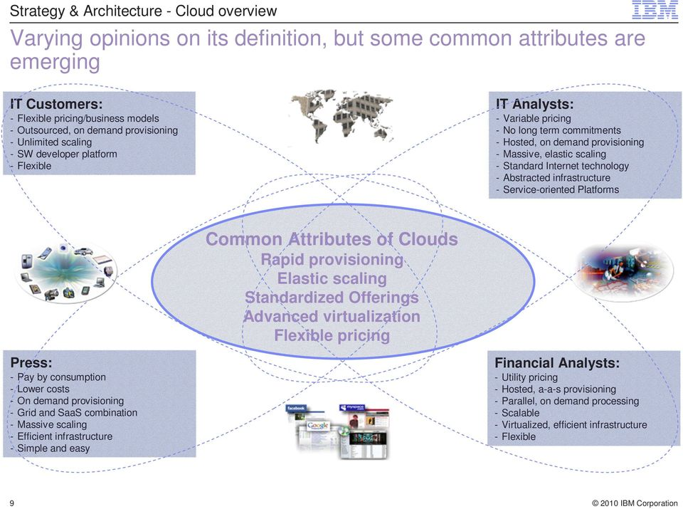 Service-oriented Platforms Common Attributes of Clouds Rapid provisioning Elastic scaling Standardized Offerings Advanced virtualization Flexible pricing Press: - Pay by consumption - Lower costs -