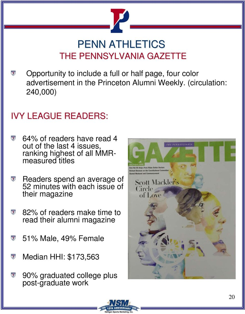 (circulation: 240,000) IVY LEAGUE READERS: 64% of readers have read 4 out of the last 4 issues, ranking highest of all