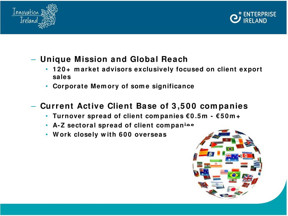 Active Client Base of 3,500 companies Turnover spread of client companies