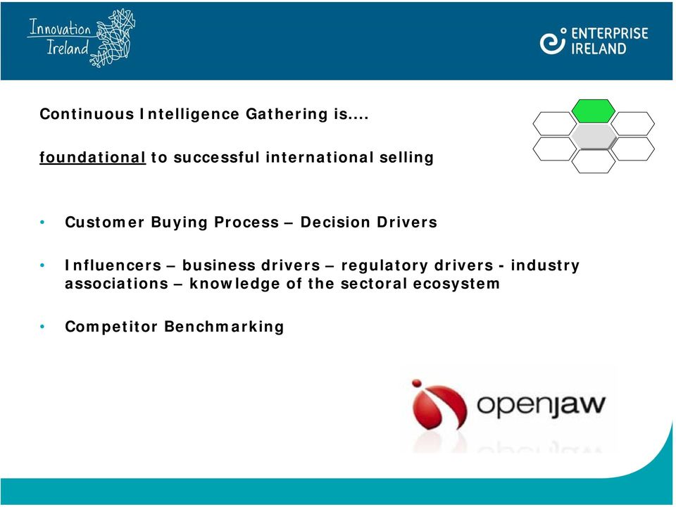 Buying Process Decision Drivers Influencers business drivers