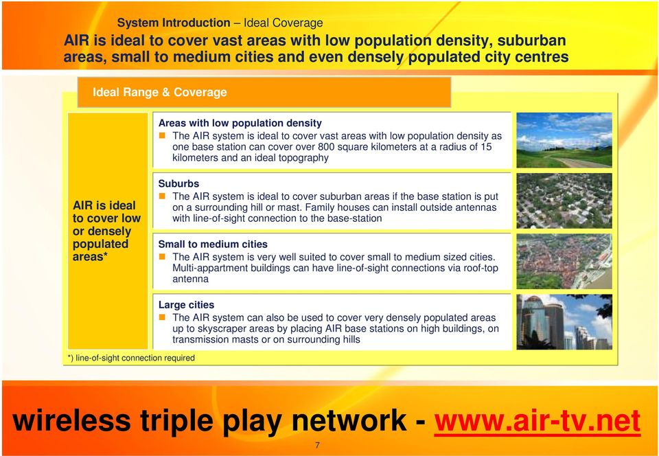 ideal topography AIR is ideal to cover low or densely populated areas* Suburbs The AIR system is ideal to cover suburban areas if the base station is put on a surrounding hill or mast.