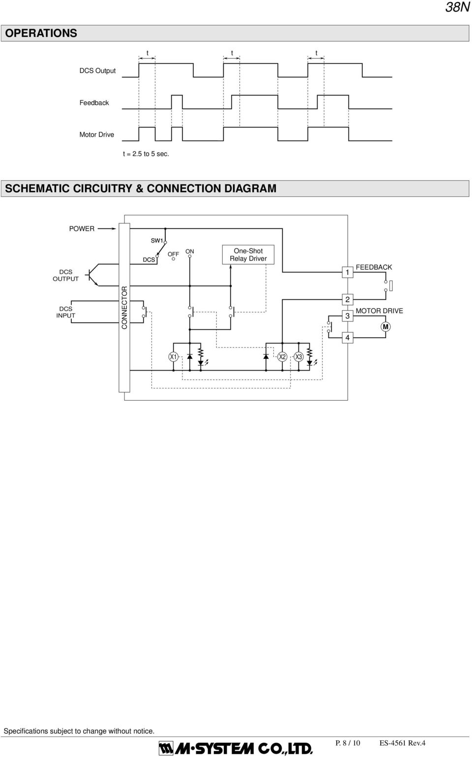 SCHEMATIC CIRCUITRY & CNECTI DIAGRAM POWER OFF One-Shot