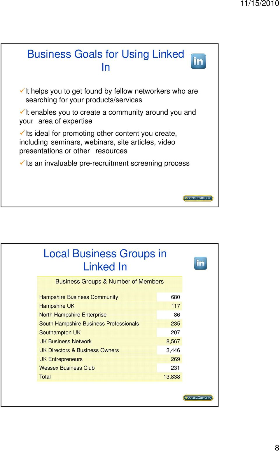 pre-recruitment screening process Local Business Groups in Linked In Business Groups & Number of Members Hampshire Business Community 680 Hampshire UK 117 North Hampshire