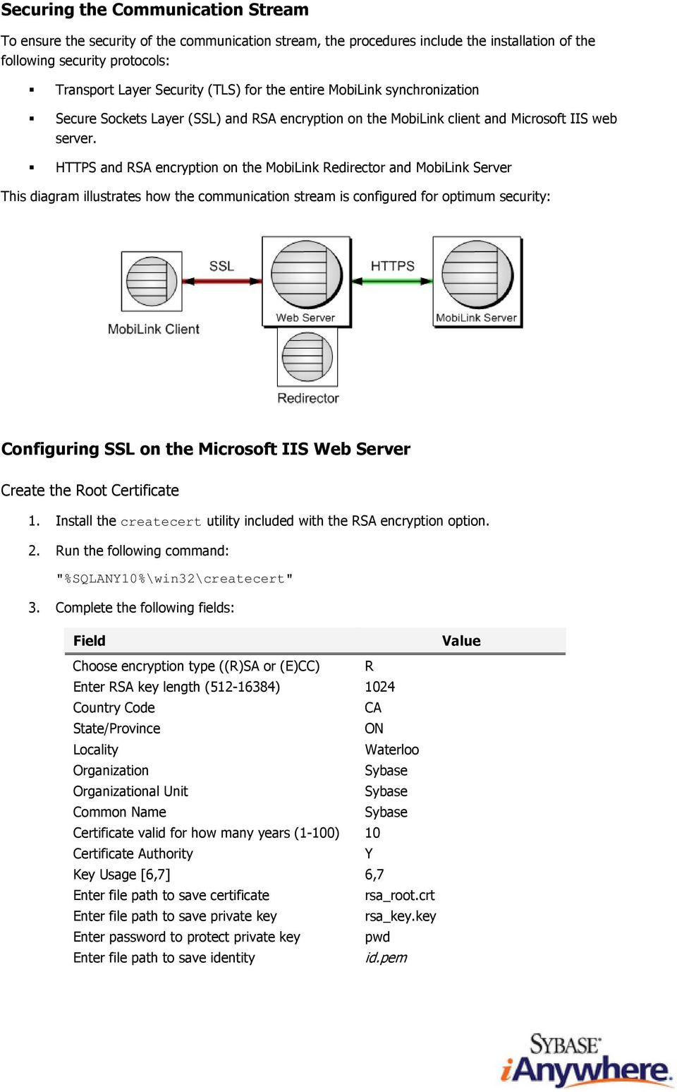 HTTPS and RSA encryption on the MobiLink Redirector and MobiLink Server This diagram illustrates how the communication stream is configured for optimum security: Configuring SSL on the Microsoft IIS